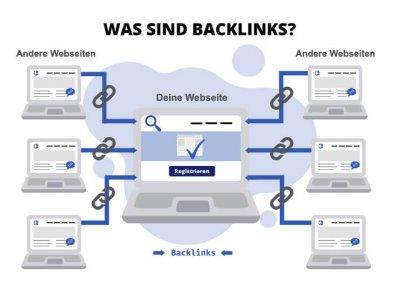 Backlinks - Bewertung und Linkaufbau